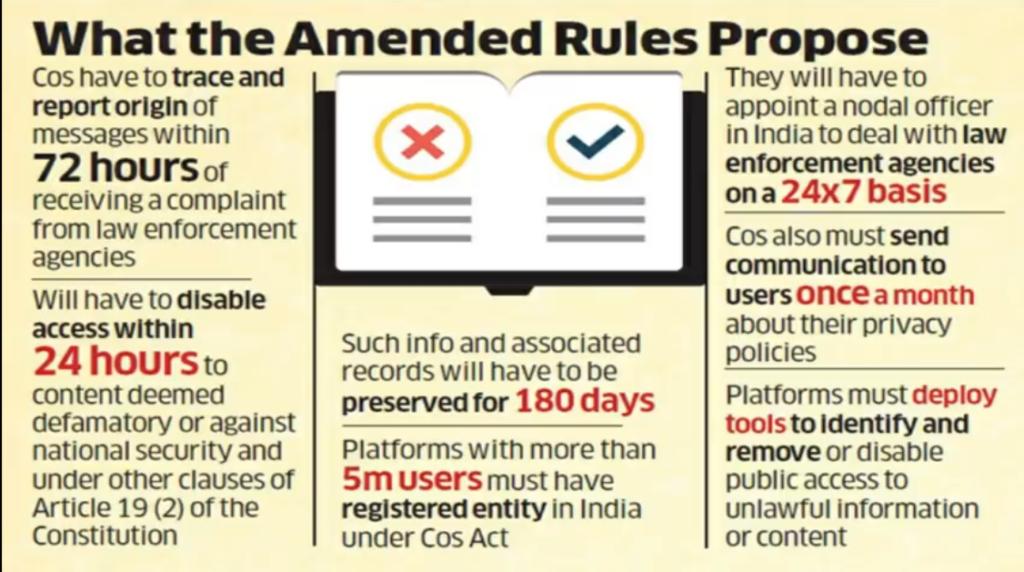 New Social Media Guidelines in India in Hindi