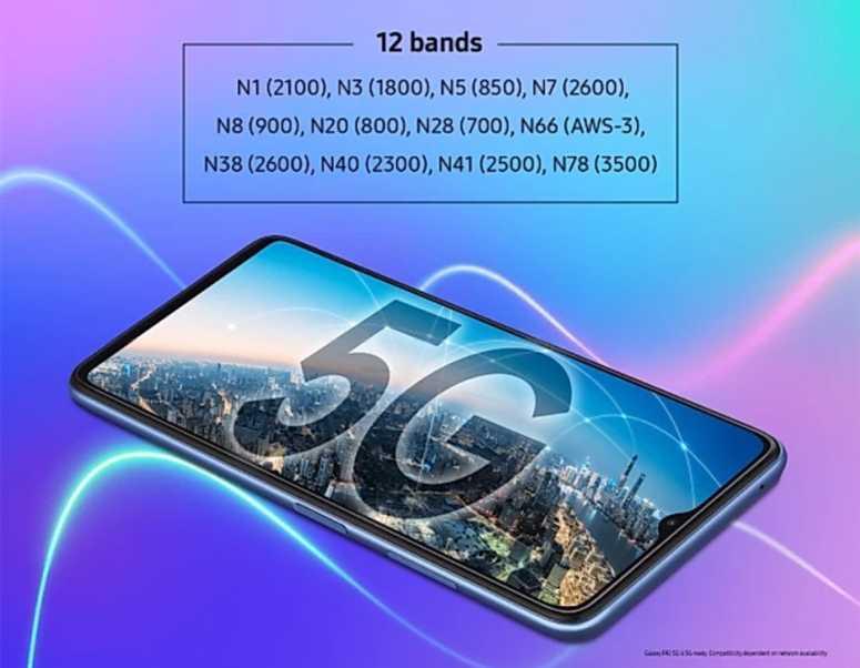 Samsung Galaxy F42 5G Review In Hindi
