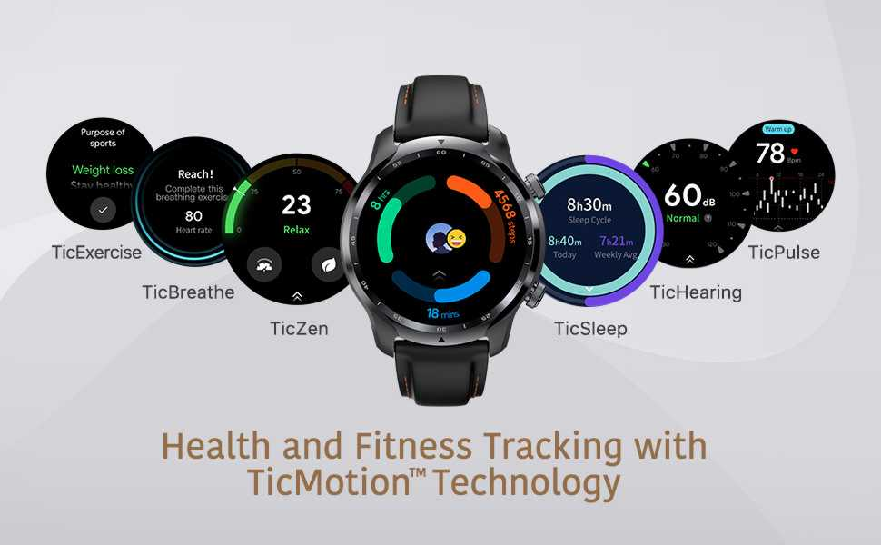 Ticwatch Pro 3 GPS Review in Hindi